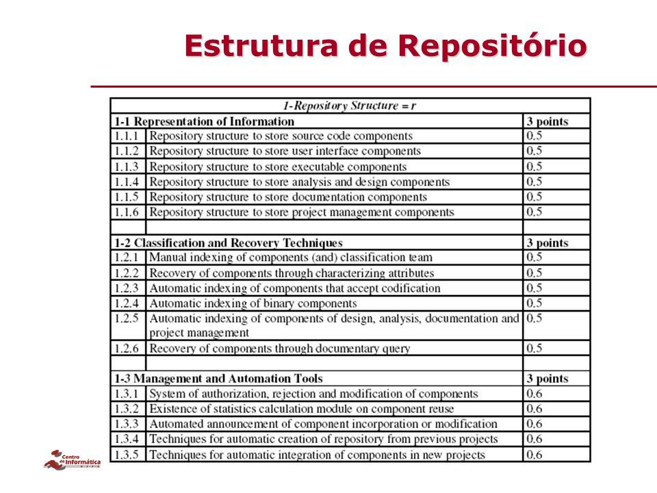 Estrutura de Repositório