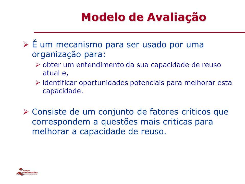 Modelo de Avaliação É um mecanismo para ser usado por uma organização para: obter um entendimento da sua capacidade de reuso atual e,