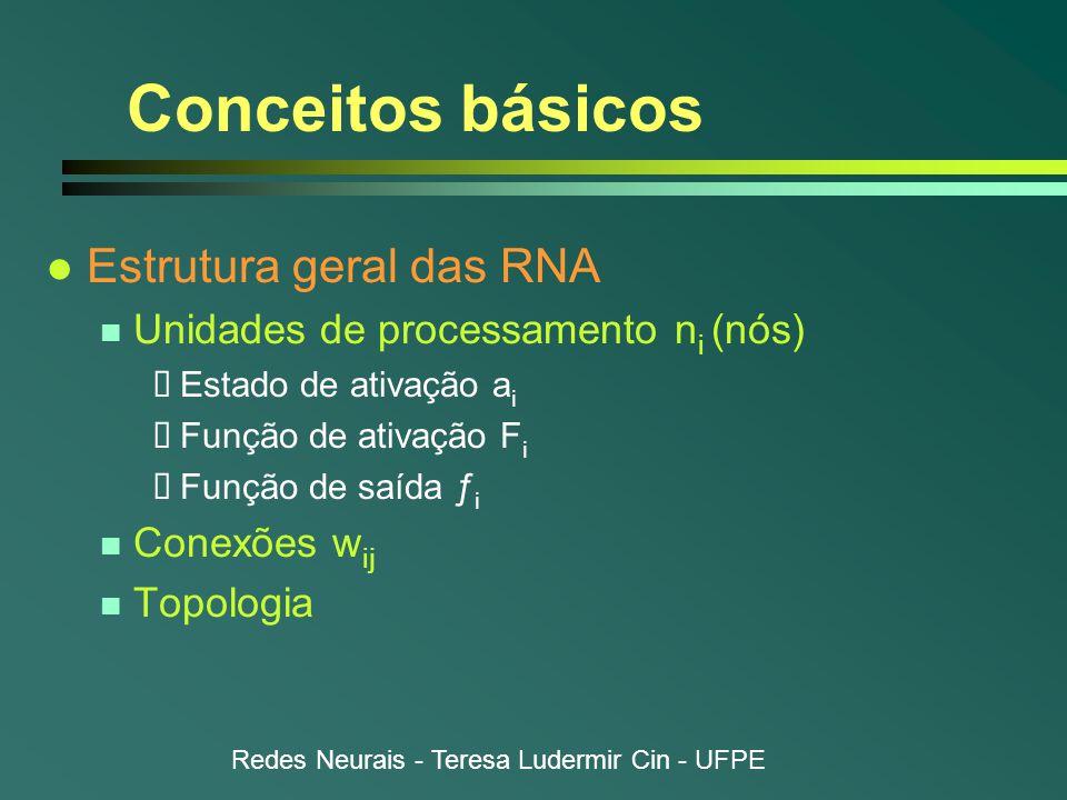 Conceitos básicos Estrutura geral das RNA