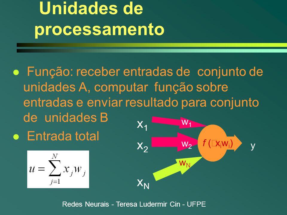 Unidades de processamento