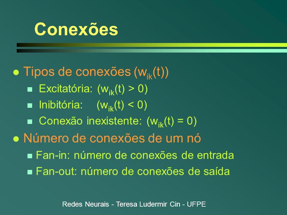 Conexões Tipos de conexões (wik(t)) Número de conexões de um nó