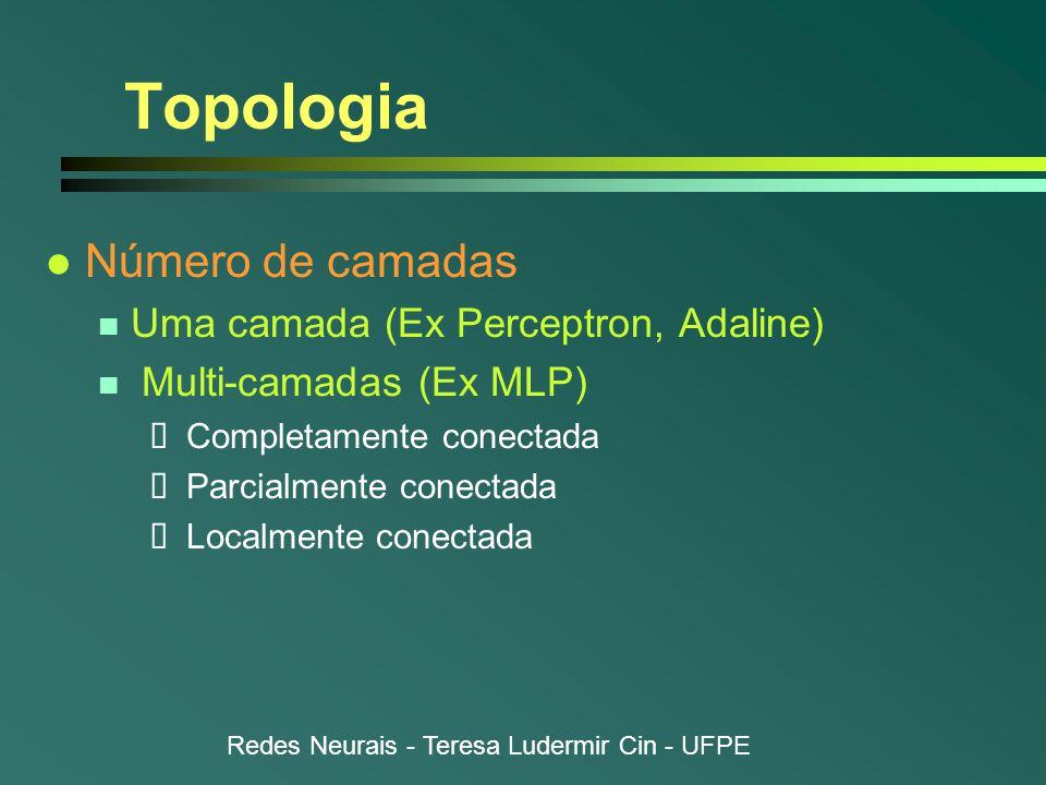 Topologia Número de camadas Uma camada (Ex Perceptron, Adaline)