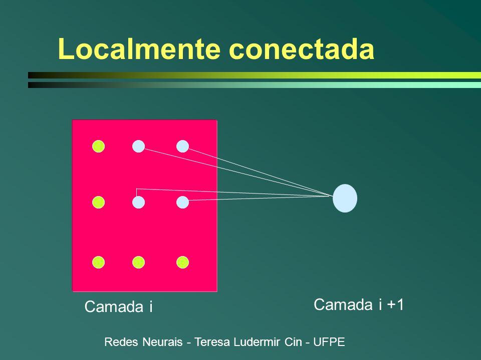 Localmente conectada Camada i Camada i +1