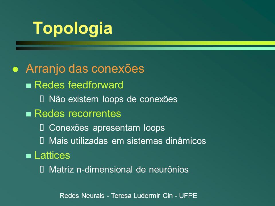 Topologia Arranjo das conexões Redes feedforward Redes recorrentes