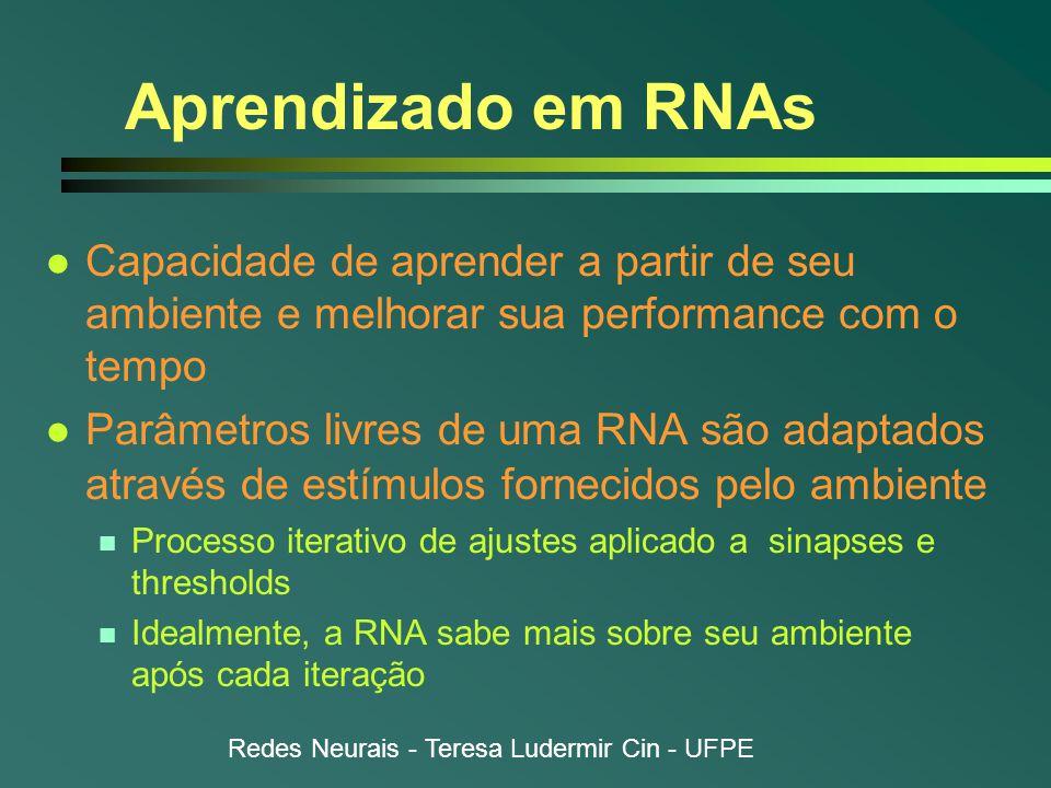 Aprendizado em RNAs Capacidade de aprender a partir de seu ambiente e melhorar sua performance com o tempo.