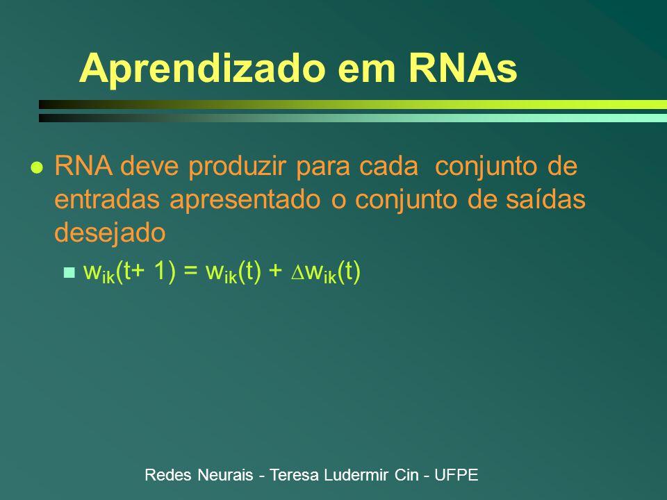 Aprendizado em RNAs RNA deve produzir para cada conjunto de entradas apresentado o conjunto de saídas desejado.