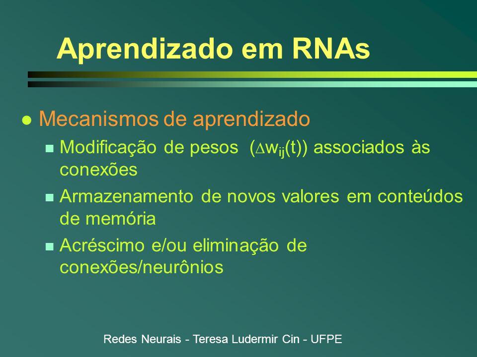Aprendizado em RNAs Mecanismos de aprendizado