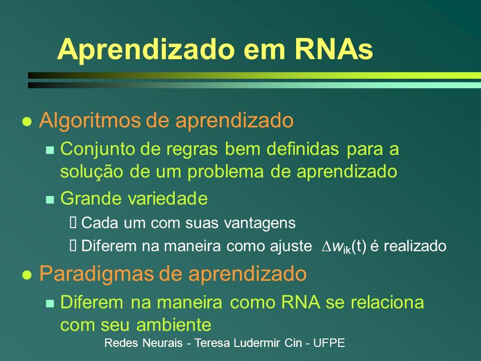 Aprendizado em RNAs Algoritmos de aprendizado
