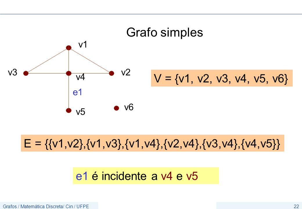 Grafo simples V = {v1, v2, v3, v4, v5, v6}