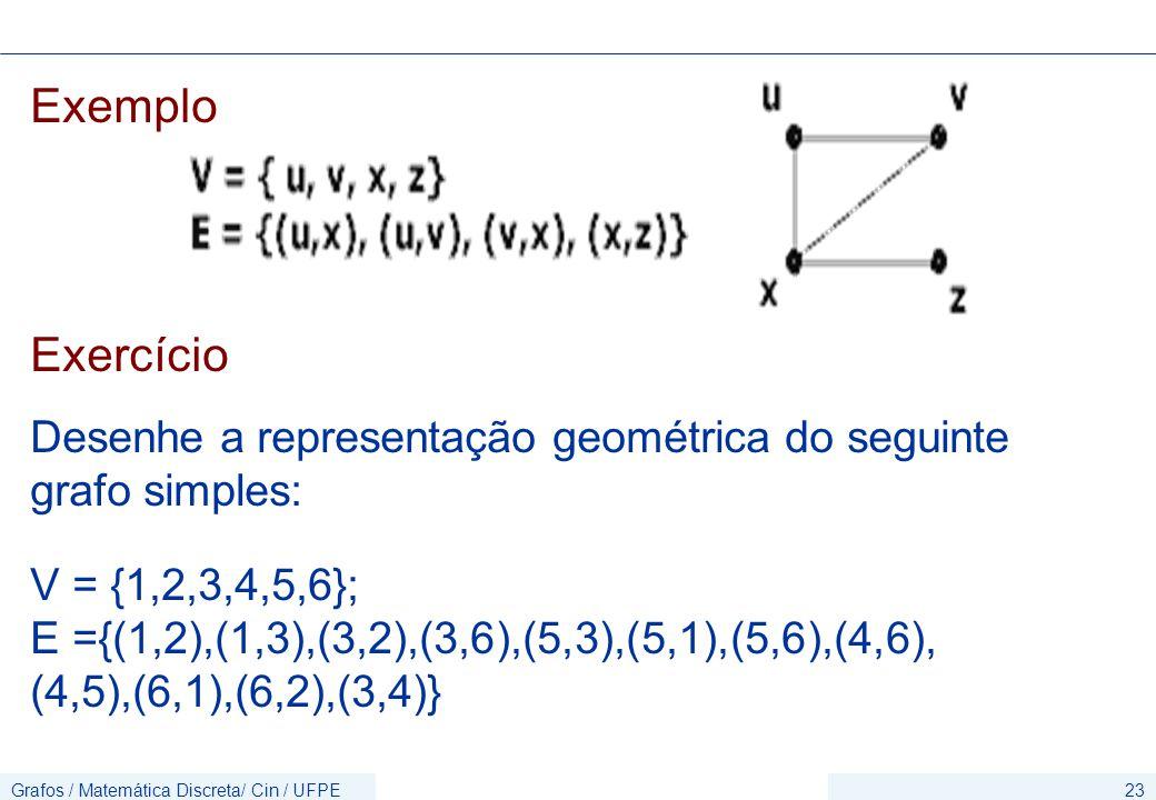 Exemplo Exercício. Desenhe a representação geométrica do seguinte grafo simples: