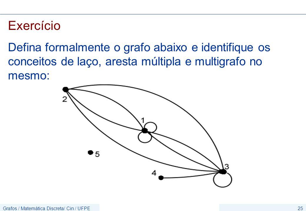 Exercício Defina formalmente o grafo abaixo e identifique os conceitos de laço, aresta múltipla e multigrafo no mesmo: