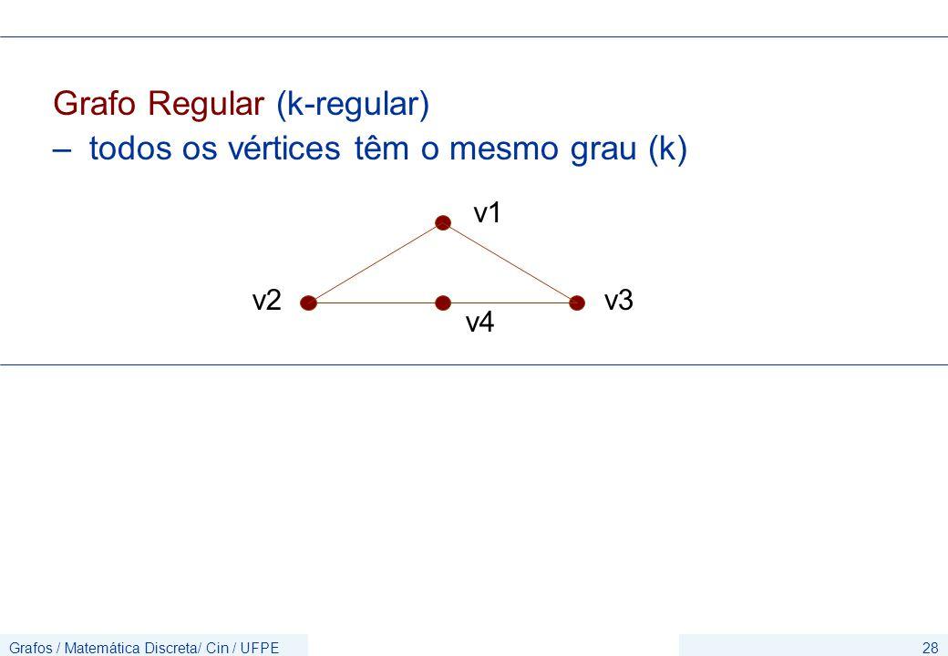 Grafo Regular (k-regular) todos os vértices têm o mesmo grau (k)