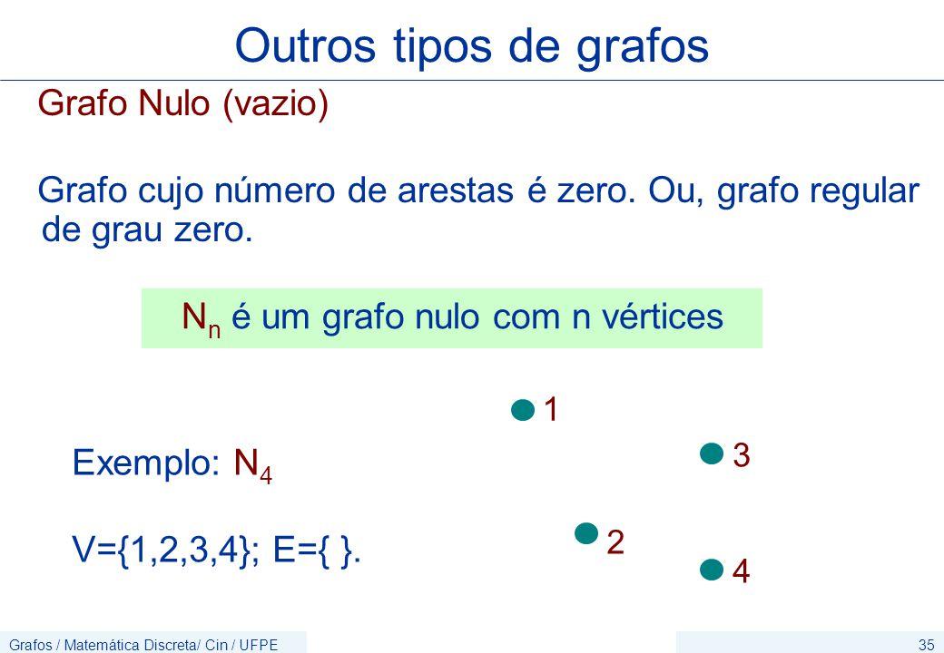 Nn é um grafo nulo com n vértices