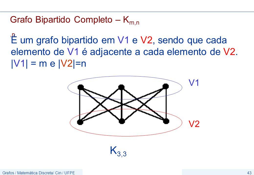 Grafo Bipartido Completo – Km,n
