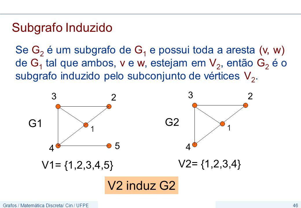 Subgrafo Induzido V2 induz G2