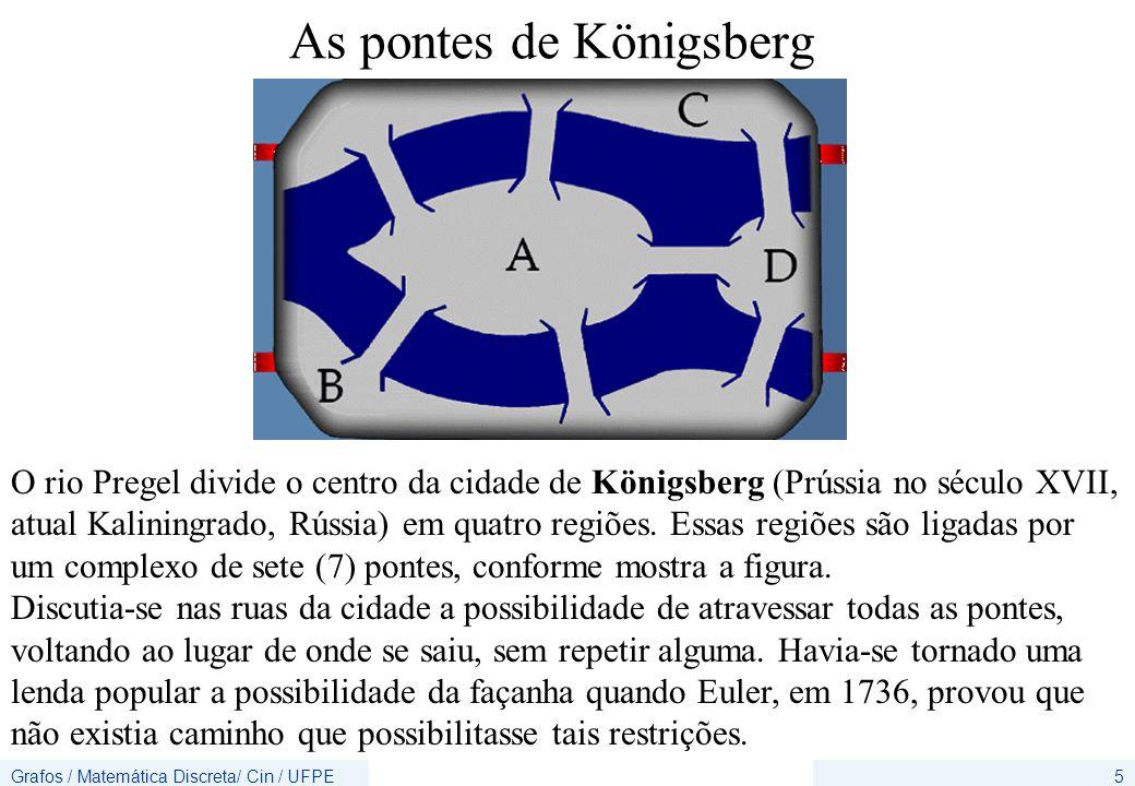 As pontes de Königsberg