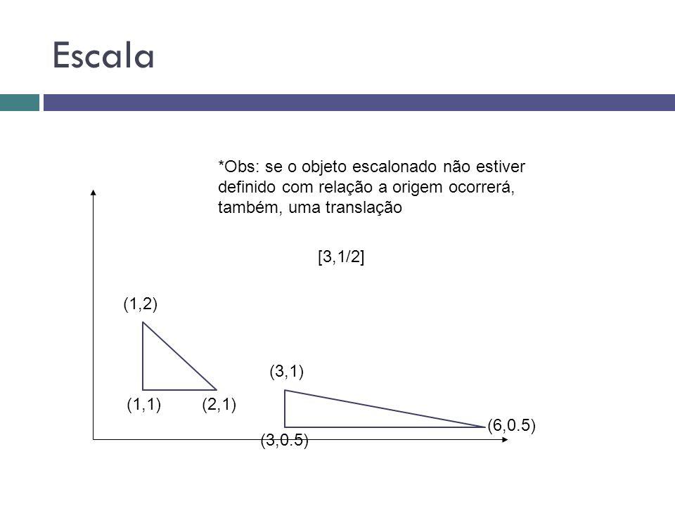 Escala *Obs: se o objeto escalonado não estiver definido com relação a origem ocorrerá, também, uma translação.