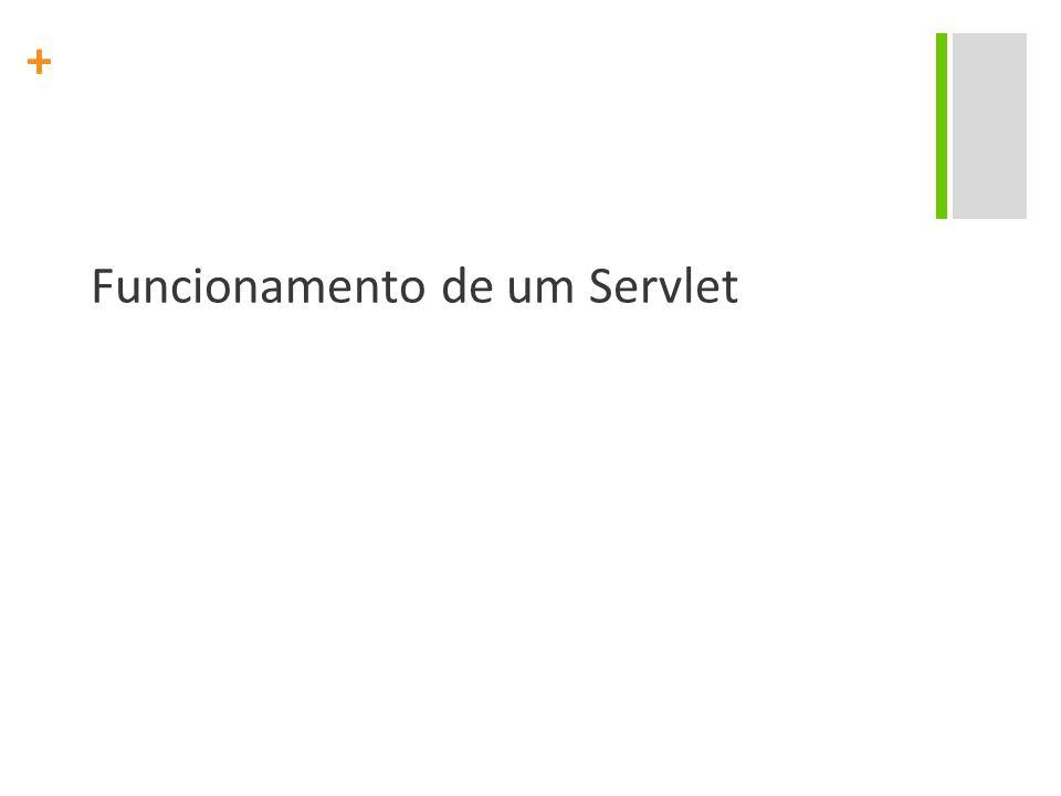 Funcionamento de um Servlet