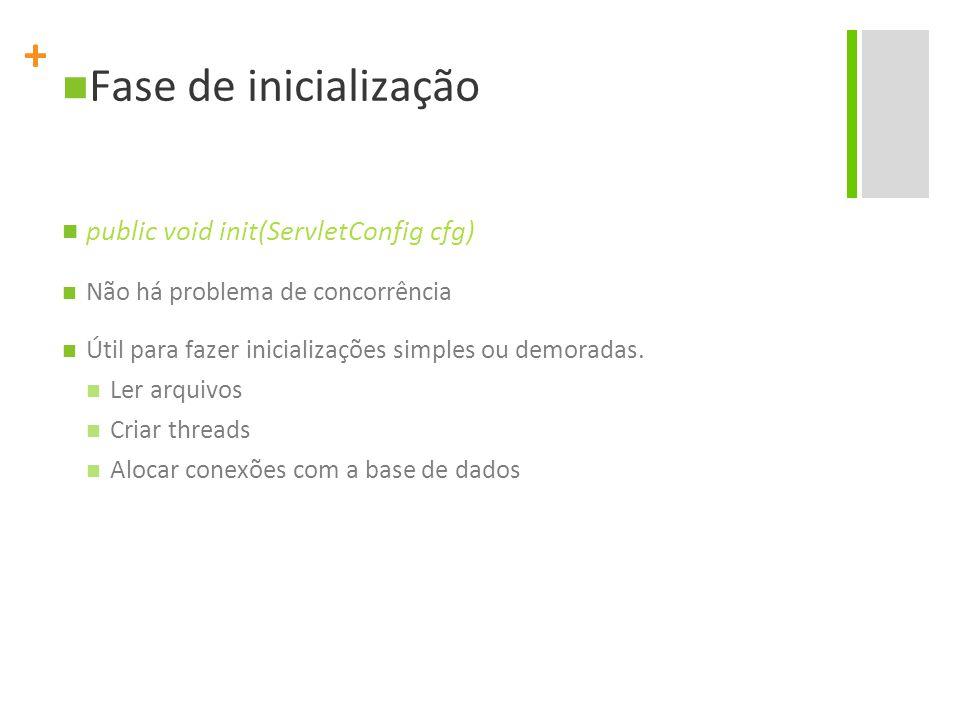 Fase de inicialização public void init(ServletConfig cfg)