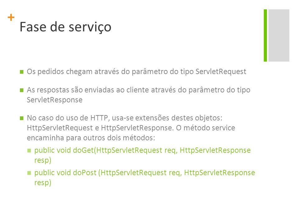 Fase de serviço Os pedidos chegam através do parâmetro do tipo ServletRequest.