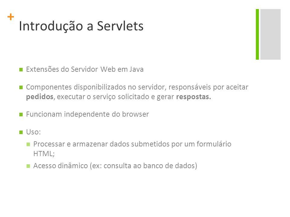 Introdução a Servlets Extensões do Servidor Web em Java