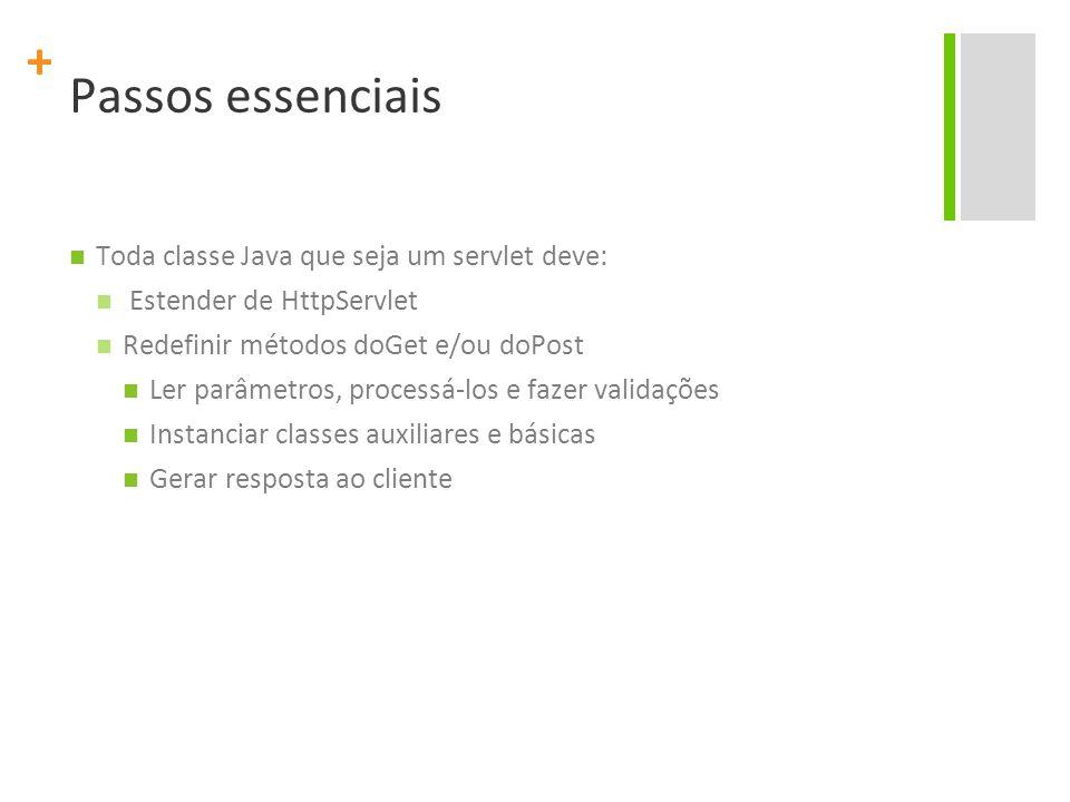 Passos essenciais Toda classe Java que seja um servlet deve: