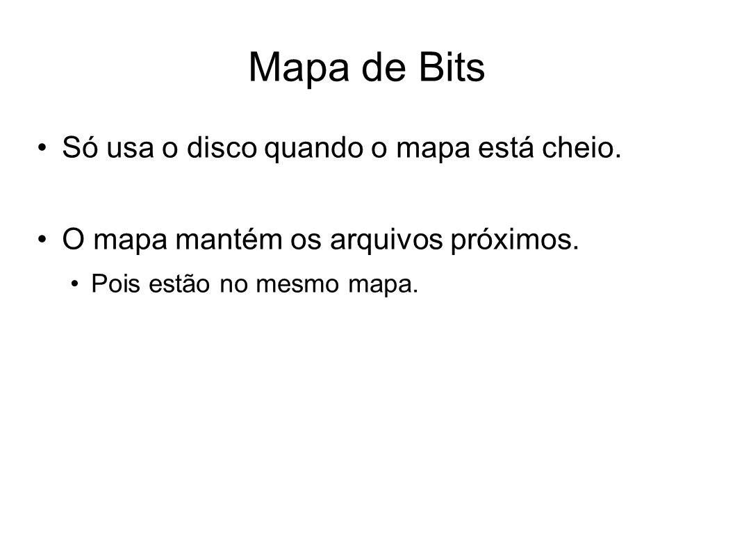 Mapa de Bits Só usa o disco quando o mapa está cheio.