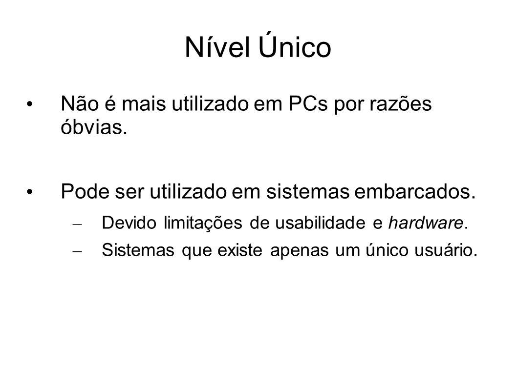 Nível Único Não é mais utilizado em PCs por razões óbvias.