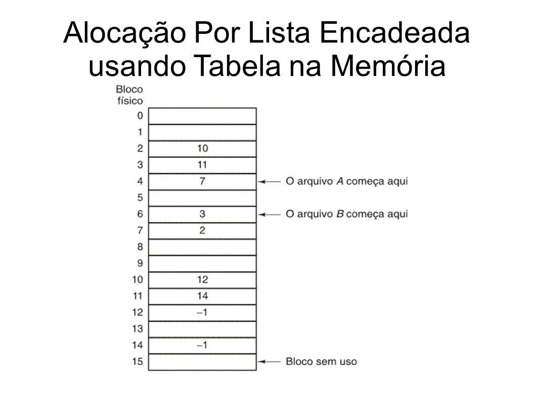 Alocação Por Lista Encadeada usando Tabela na Memória