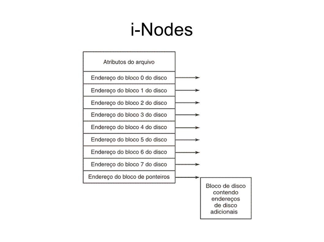 i-Nodes 79