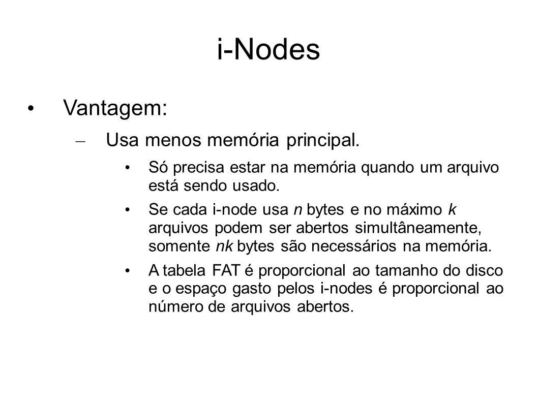 i-Nodes Vantagem: Usa menos memória principal.