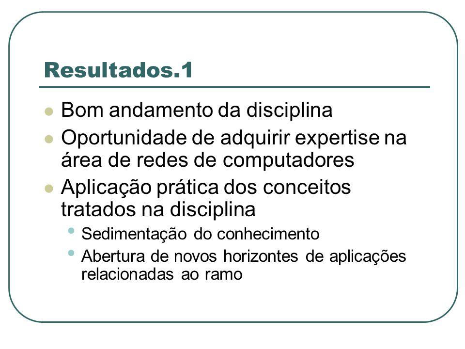 Resultados.1 Bom andamento da disciplina