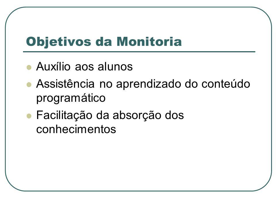 Objetivos da Monitoria