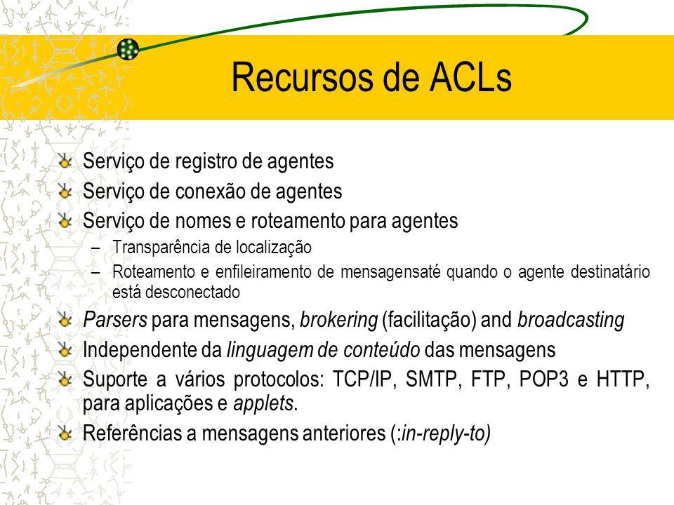 Recursos de ACLs Serviço de registro de agentes