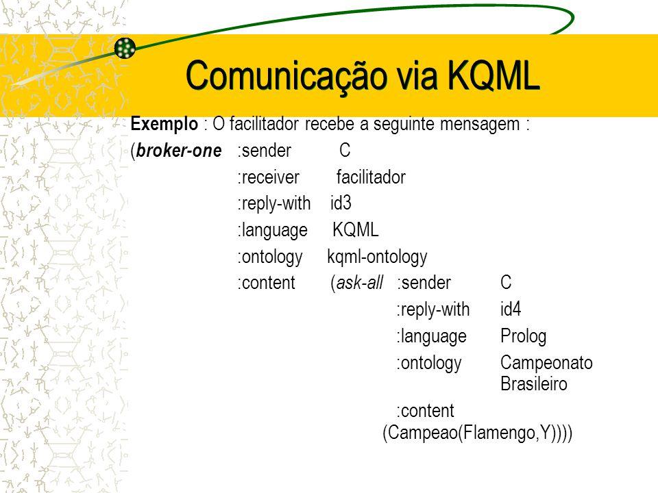 Comunicação via KQML Exemplo : O facilitador recebe a seguinte mensagem : (broker-one :sender C.