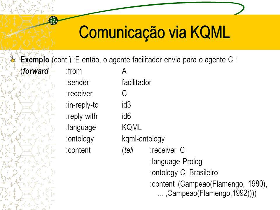 Comunicação via KQML Exemplo (cont.) :E então, o agente facilitador envia para o agente C : (forward :from A.