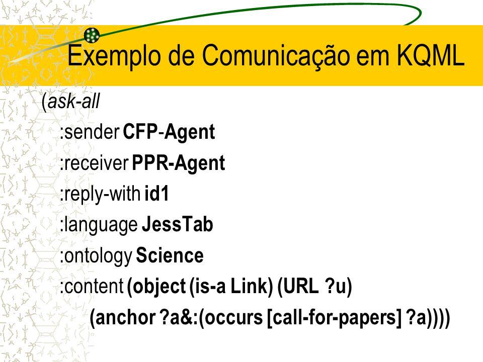 Exemplo de Comunicação em KQML