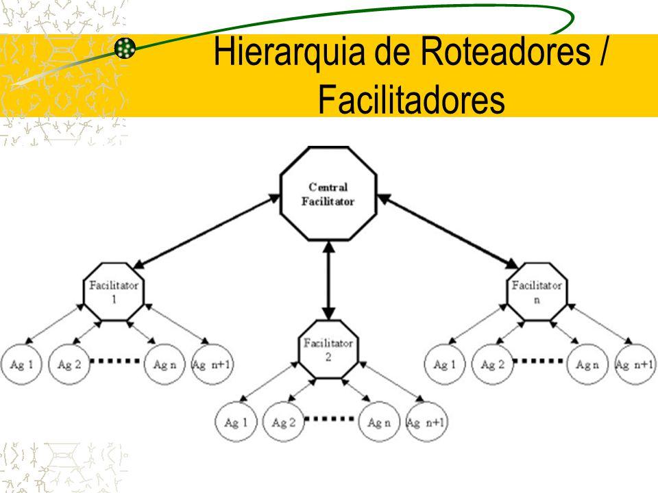 Hierarquia de Roteadores / Facilitadores