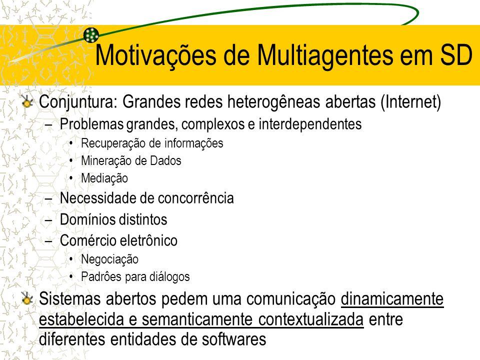 Motivações de Multiagentes em SD