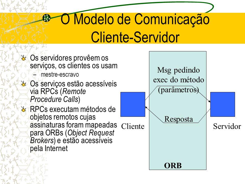 O Modelo de Comunicação Cliente-Servidor