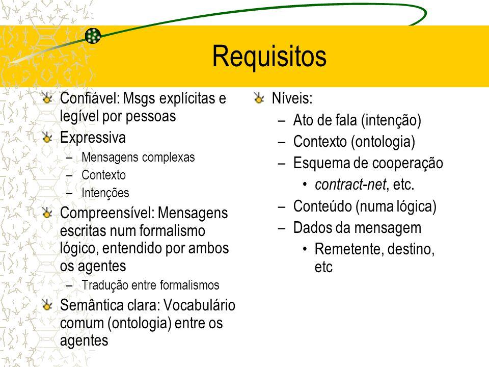 Requisitos Confiável: Msgs explícitas e legível por pessoas Expressiva