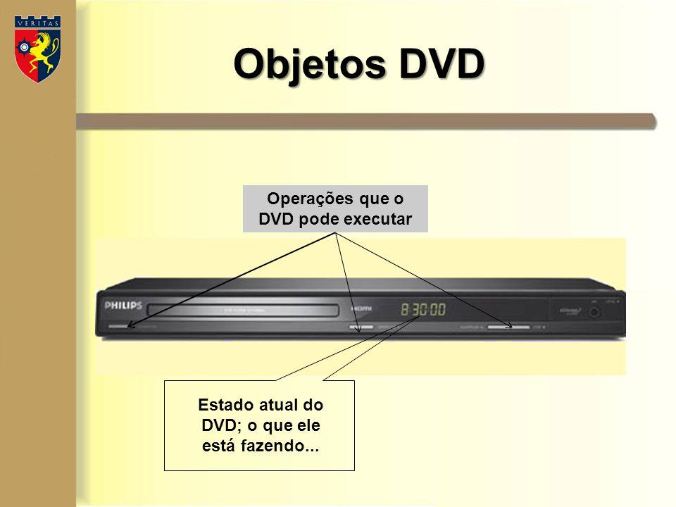 Objetos DVD Operações que o DVD pode executar