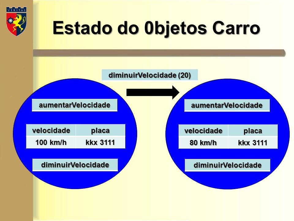 diminuirVelocidade (20)
