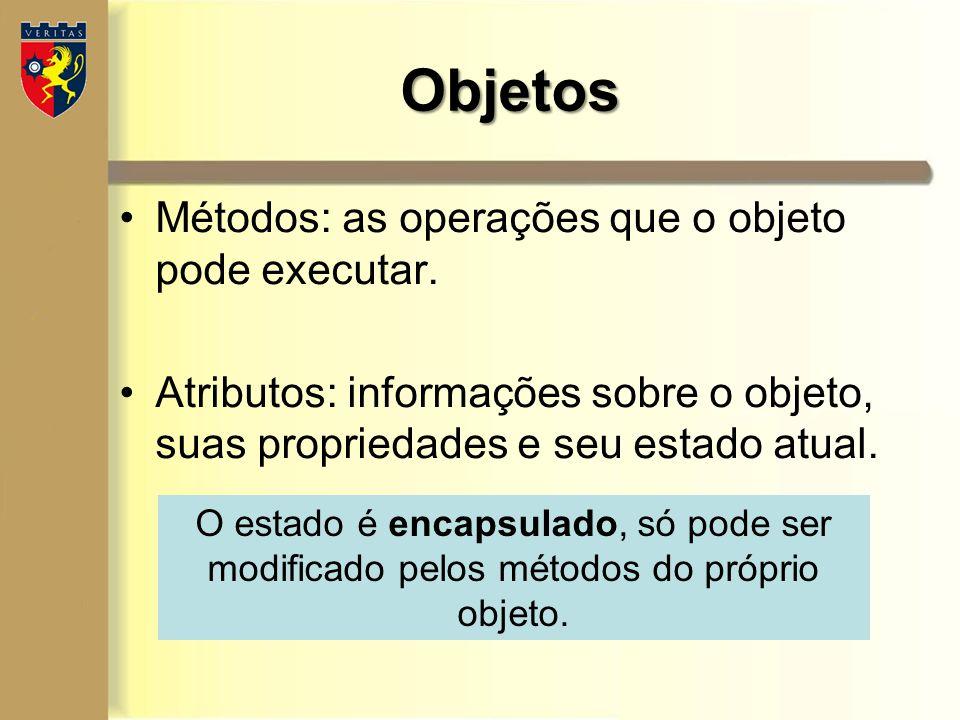 Objetos Métodos: as operações que o objeto pode executar.