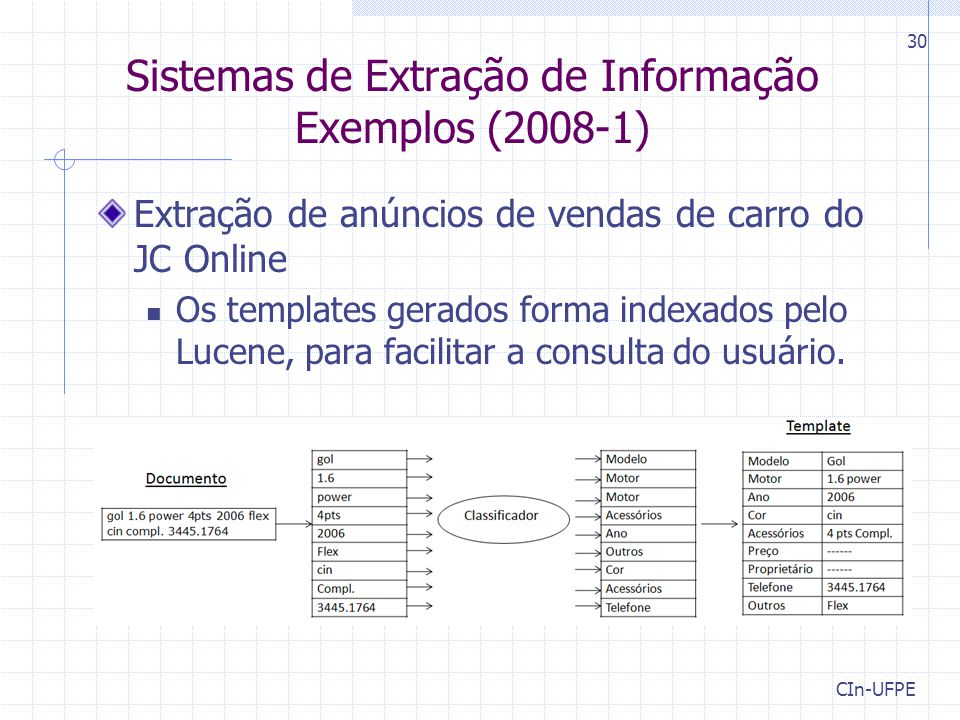 Sistemas de Extração de Informação Exemplos (2008-1)