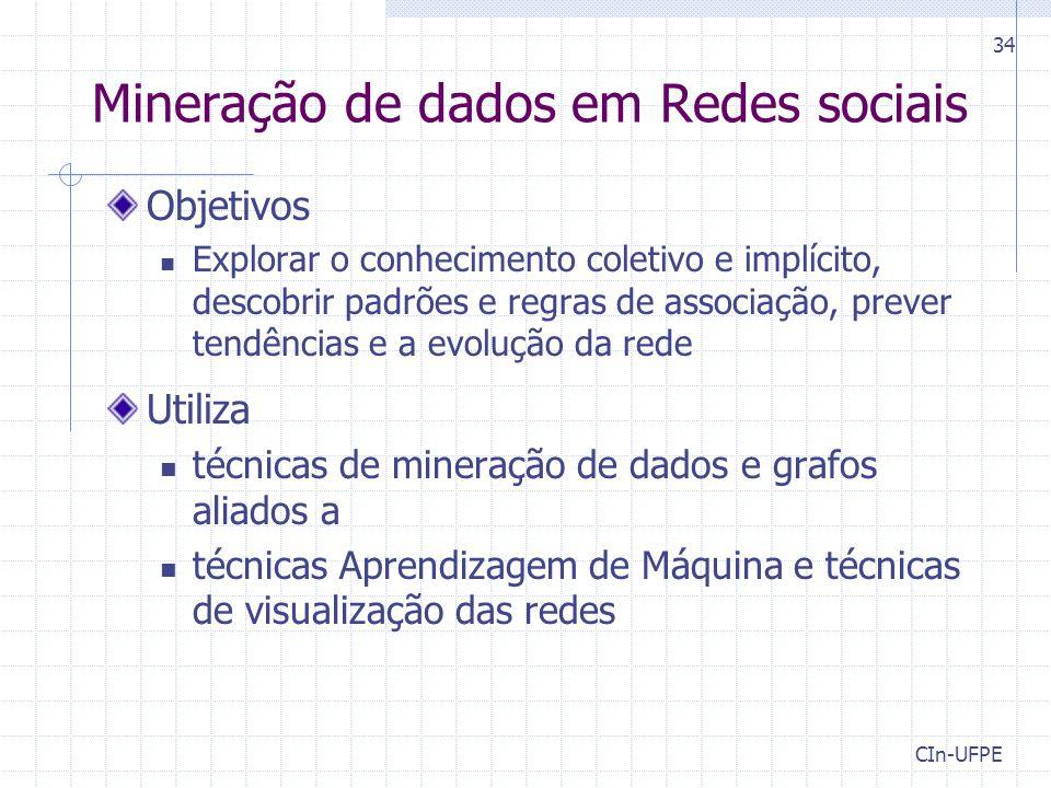 Mineração de dados em Redes sociais