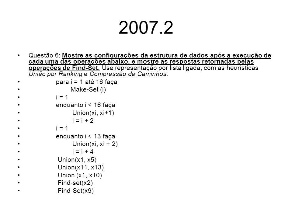 2007.2