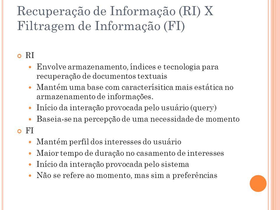 Recuperação de Informação (RI) X Filtragem de Informação (FI)