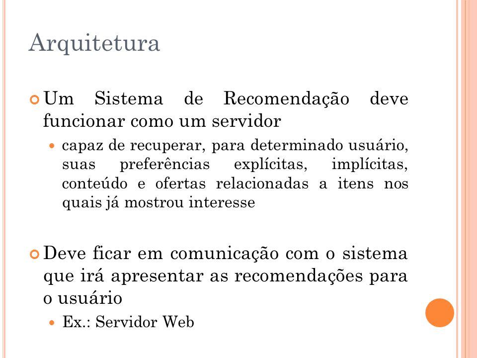 Arquitetura Um Sistema de Recomendação deve funcionar como um servidor