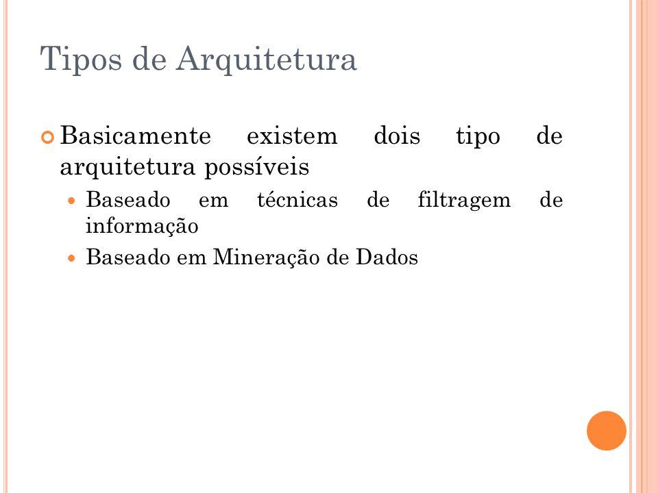 Tipos de Arquitetura Basicamente existem dois tipo de arquitetura possíveis. Baseado em técnicas de filtragem de informação.